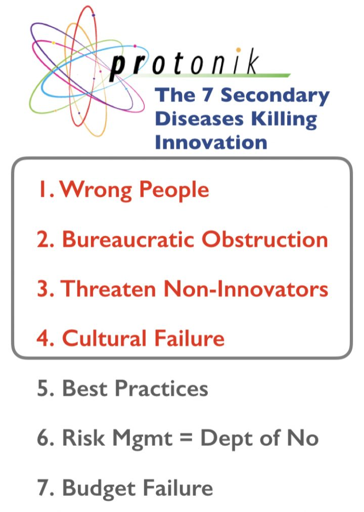 <strong>7 Secondary Diseases that Kill Innovation</strong>: Problems of People, Politics, and Culture