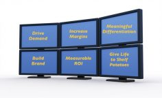 6 Reasons Innovative Consumer Products Need Longer Forms of Television