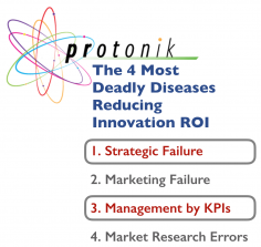 <strong>Strategic Failure and Management by KPI:</strong>  Management Errors Which Kill Innovation (Four Deadly Diseases, Part 2)